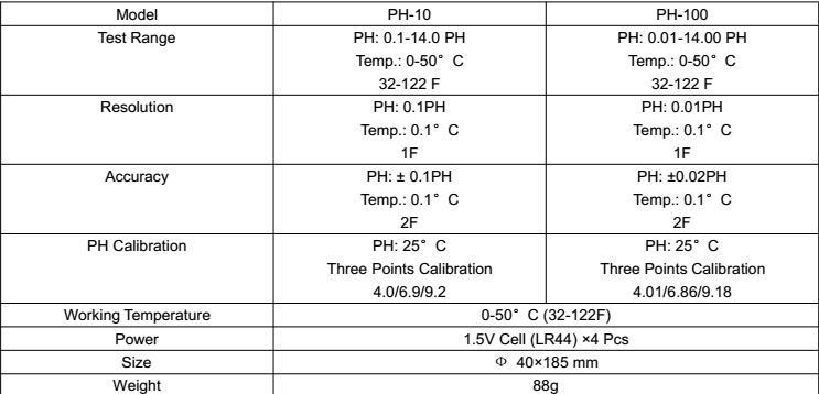 Pen-PH-Meter-Portale-PH-Meter-Warranty